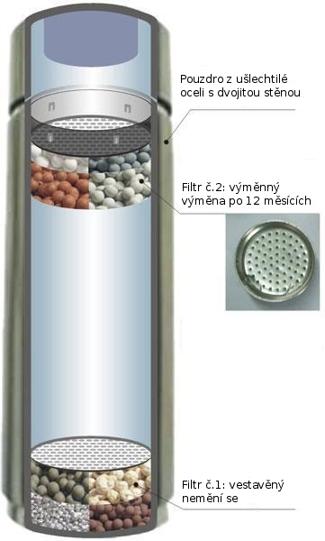 přenosný ionizátor vody AOK 908